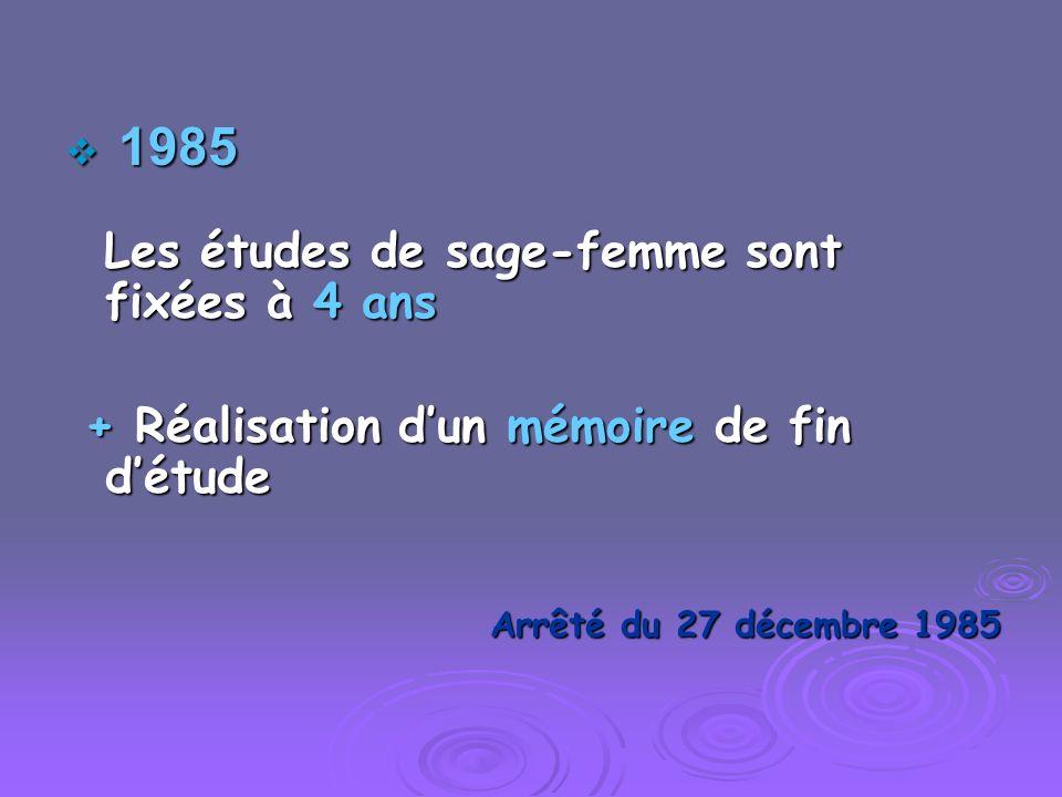 1985 1985 Les études de sage-femme sont fixées à 4 ans Les études de sage-femme sont fixées à 4 ans + Réalisation dun mémoire de fin détude + Réalisat