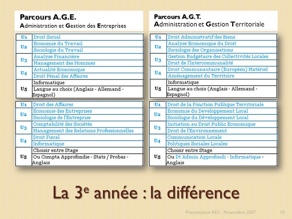 La 3 e année : la différence Parcours A.G.E. Administration et Gestion des Entreprises Parcours A.G.T. Administration et Gestion Territoriale Présenta