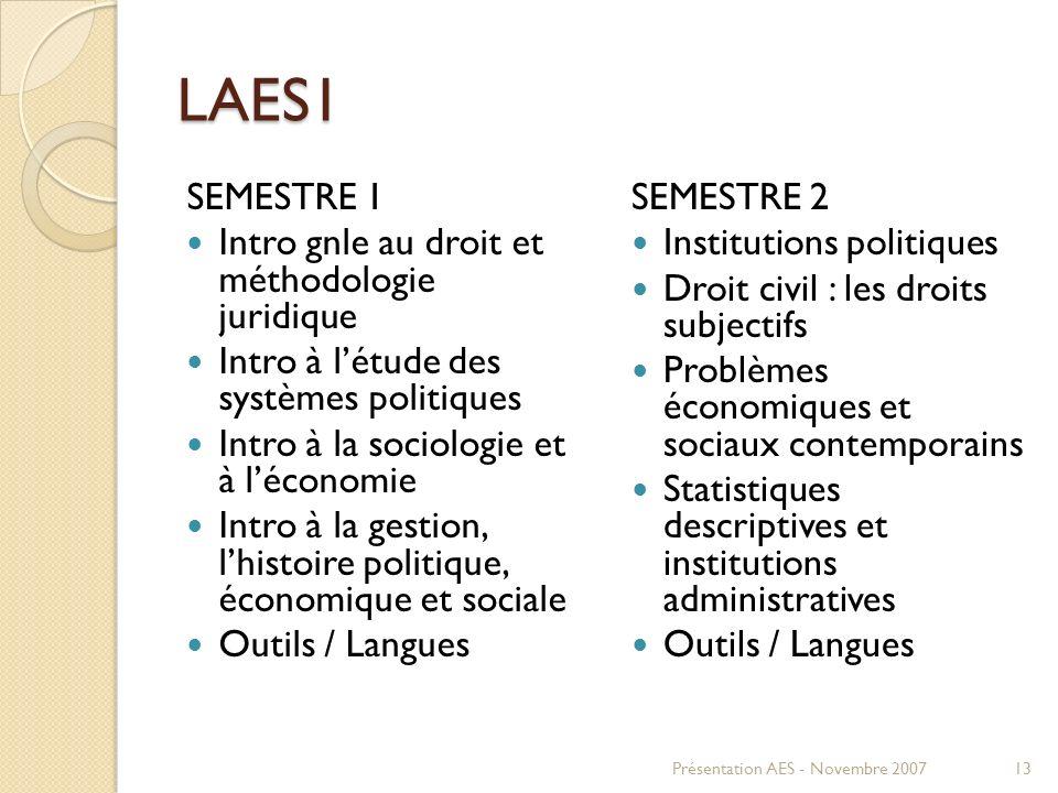 LAES1 SEMESTRE 1 Intro gnle au droit et méthodologie juridique Intro à létude des systèmes politiques Intro à la sociologie et à léconomie Intro à la