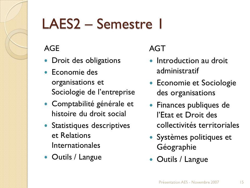LAES2 – Semestre 1 AGE Droit des obligations Economie des organisations et Sociologie de lentreprise Comptabilité générale et histoire du droit social