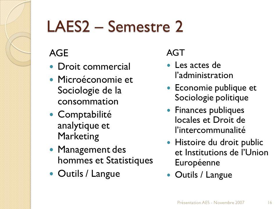 LAES2 – Semestre 2 AGE Droit commercial Microéconomie et Sociologie de la consommation Comptabilité analytique et Marketing Management des hommes et S