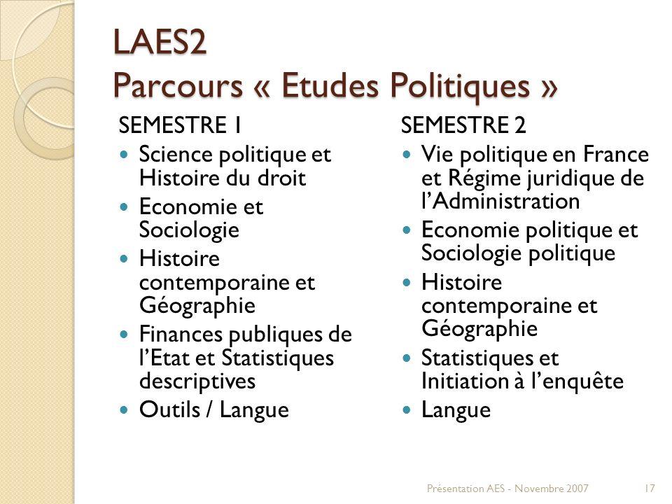 LAES2 Parcours « Etudes Politiques » SEMESTRE 1 Science politique et Histoire du droit Economie et Sociologie Histoire contemporaine et Géographie Fin