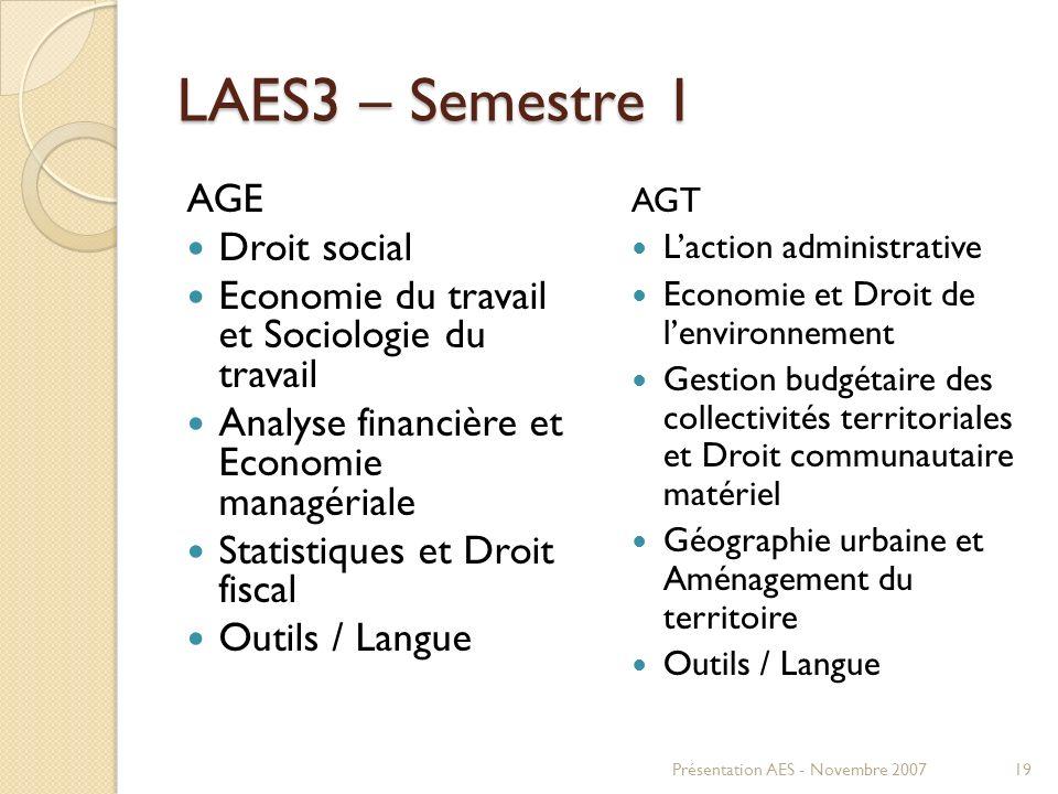 LAES3 – Semestre 1 AGE Droit social Economie du travail et Sociologie du travail Analyse financière et Economie managériale Statistiques et Droit fisc