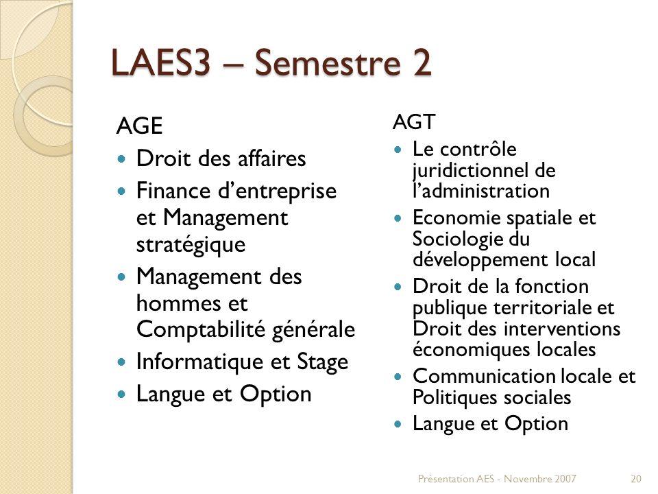 LAES3 – Semestre 2 AGE Droit des affaires Finance dentreprise et Management stratégique Management des hommes et Comptabilité générale Informatique et