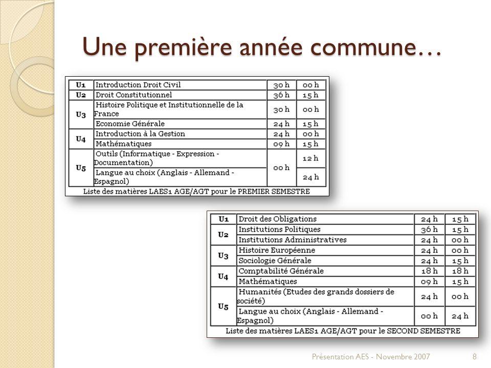 Une première année commune… Présentation AES - Novembre 20078