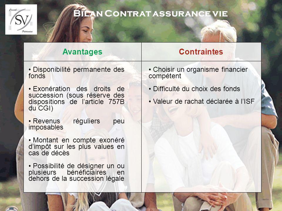 Bilan Contrat assurance vie Disponibilité permanente des fonds Exonération des droits de succession (sous réserve des dispositions de larticle 757B du