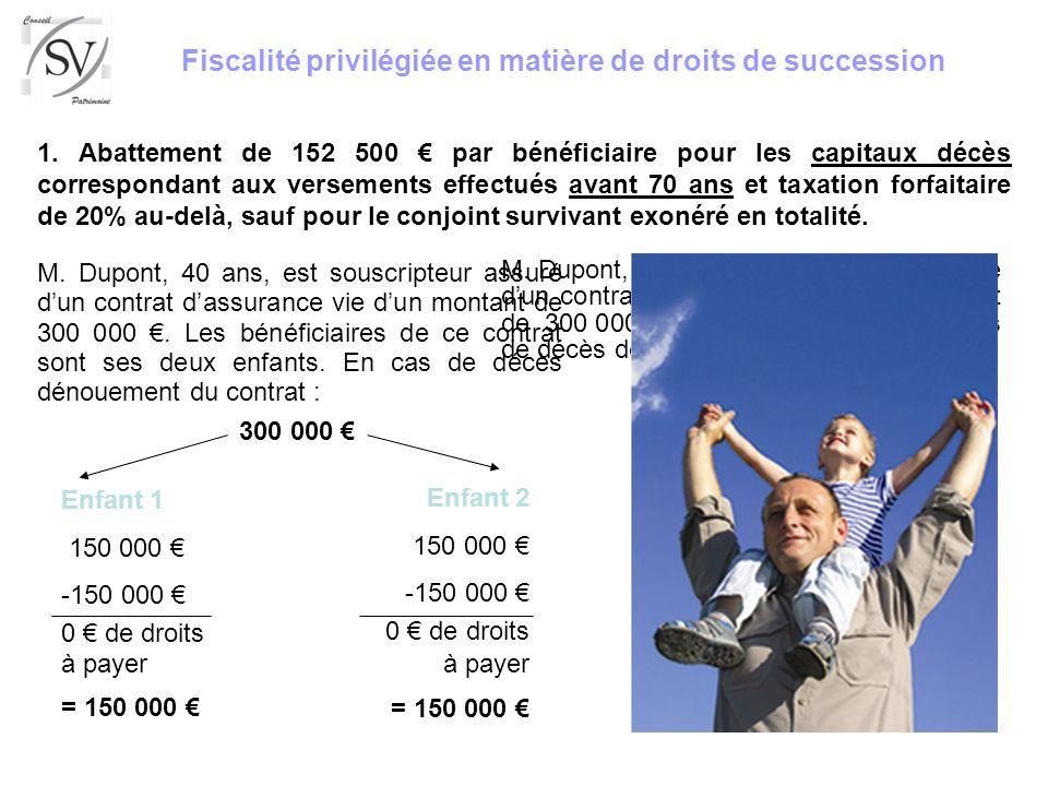 Fiscalité privilégiée en matière de droits de succession 1. Abattement de 152 500 par bénéficiaire pour les capitaux décès correspondant aux versement