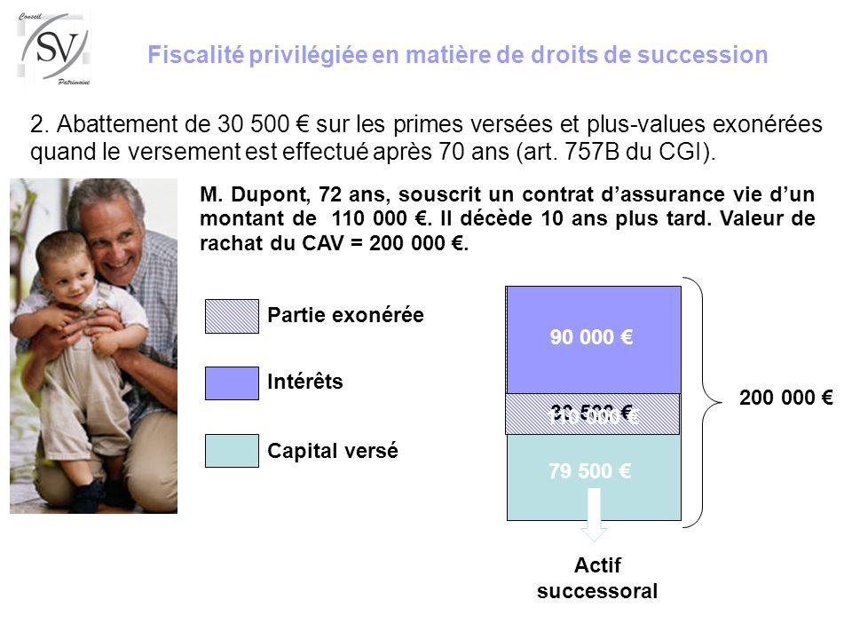 Fiscalité privilégiée en matière de droits de succession 79 500 90 000 2. Abattement de 30 500 sur les primes versées et plus-values exonérées quand l
