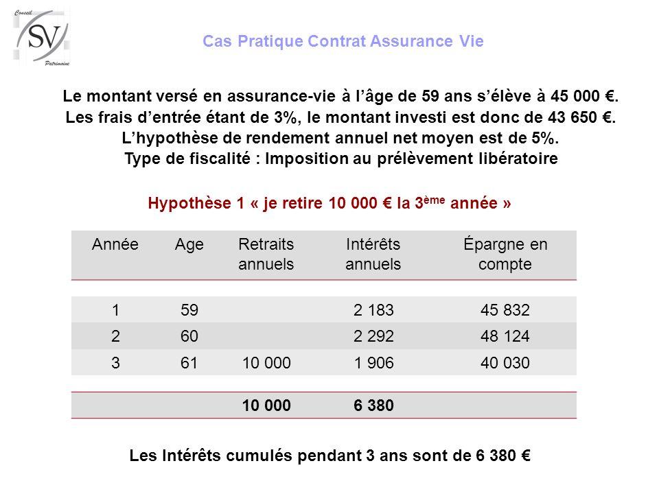 Cas Pratique Contrat Assurance Vie Le montant versé en assurance-vie à lâge de 59 ans sélève à 45 000. Les frais dentrée étant de 3%, le montant inves