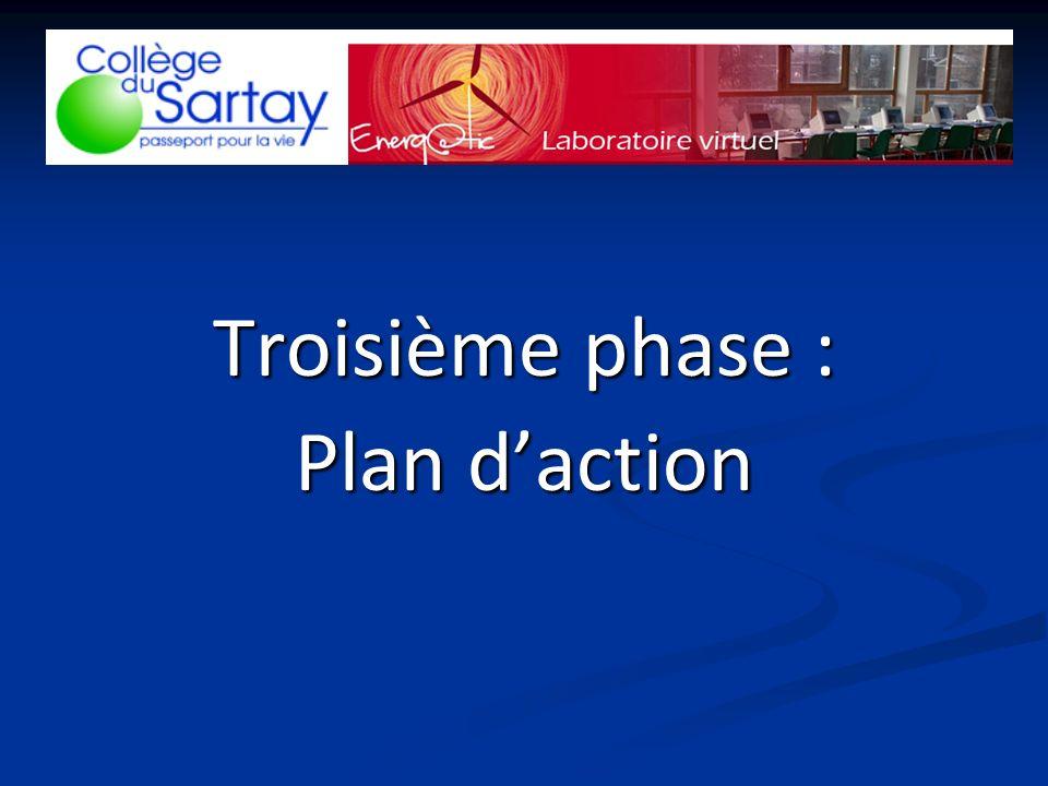 Troisième phase : Plan daction