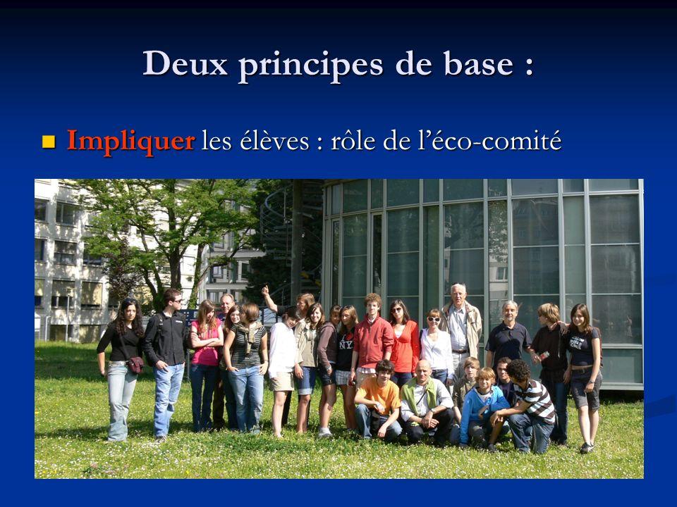 Deux principes de base : Impliquer les élèves : rôle de léco-comité Impliquer les élèves : rôle de léco-comité