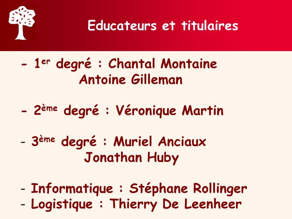 Educateurs et titulaires - 1 er degré : Chantal Montaine Antoine Gilleman - 2 ème degré : Véronique Martin - 3 ème degré : Muriel Anciaux Jonathan Hub