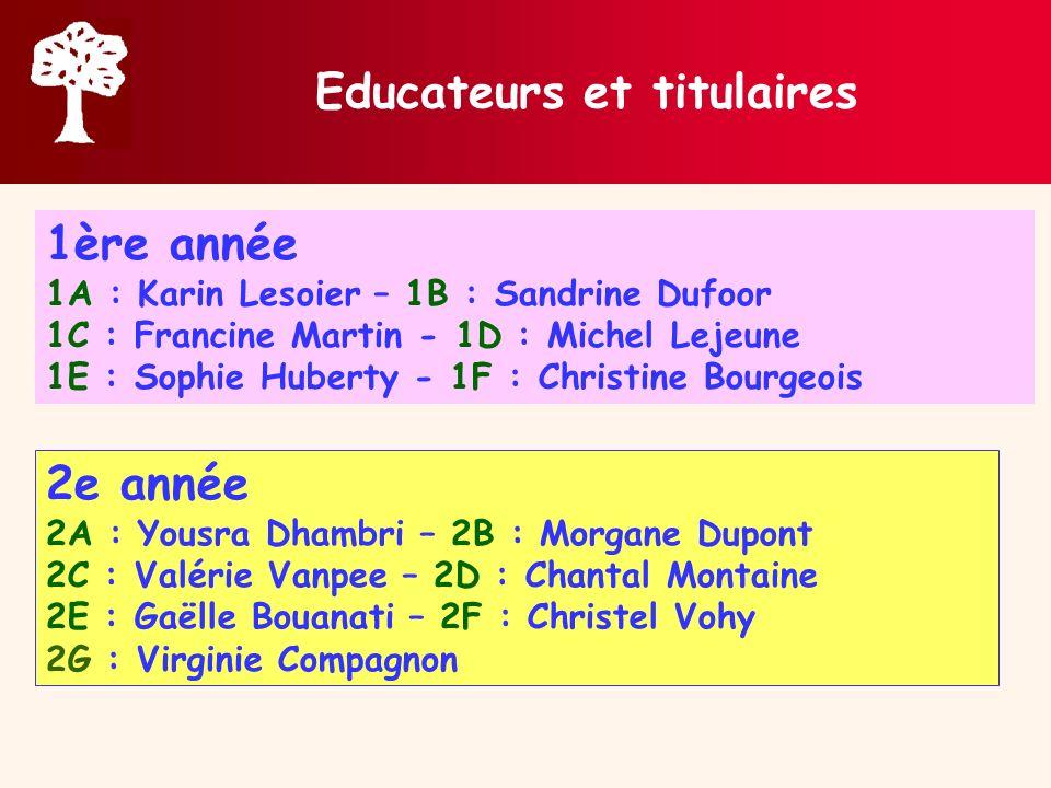 Educateurs et titulaires 1ère année 1A : Karin Lesoier – 1B : Sandrine Dufoor 1C : Francine Martin - 1D : Michel Lejeune 1E : Sophie Huberty - 1F : Ch