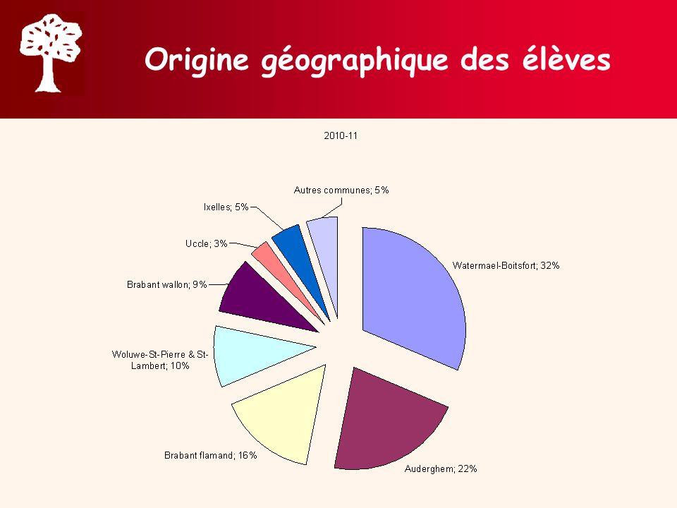 Origine géographique des élèves
