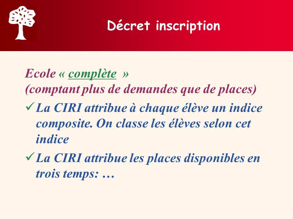 Décret inscription Ecole « complète » (comptant plus de demandes que de places) La CIRI attribue à chaque élève un indice composite. On classe les élè