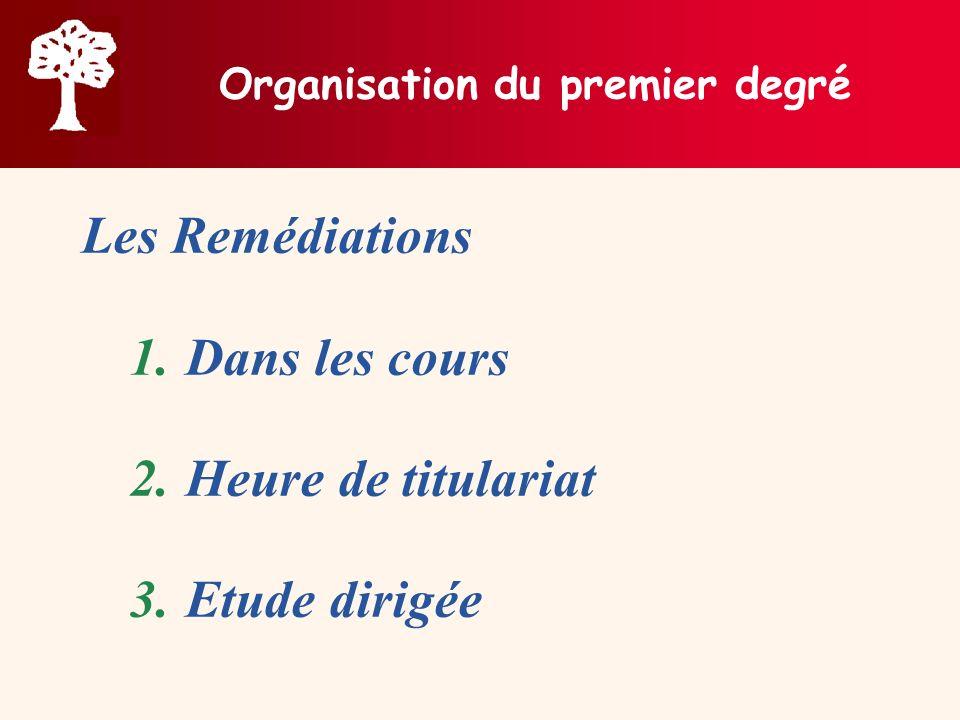 Organisation du premier degré Les Remédiations 1.Dans les cours 2.Heure de titulariat 3.Etude dirigée