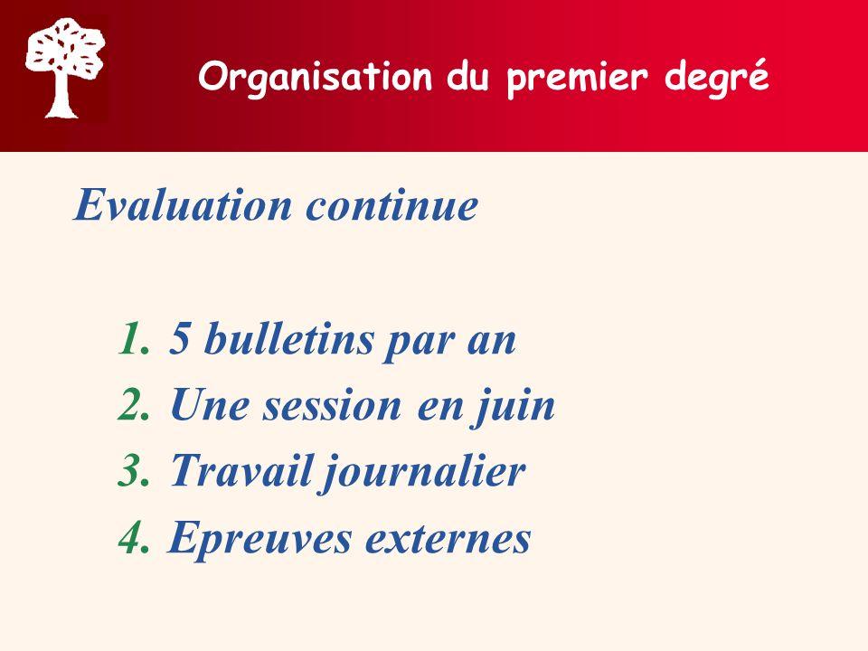 Organisation du premier degré Evaluation continue 1.5 bulletins par an 2.Une session en juin 3.Travail journalier 4.Epreuves externes
