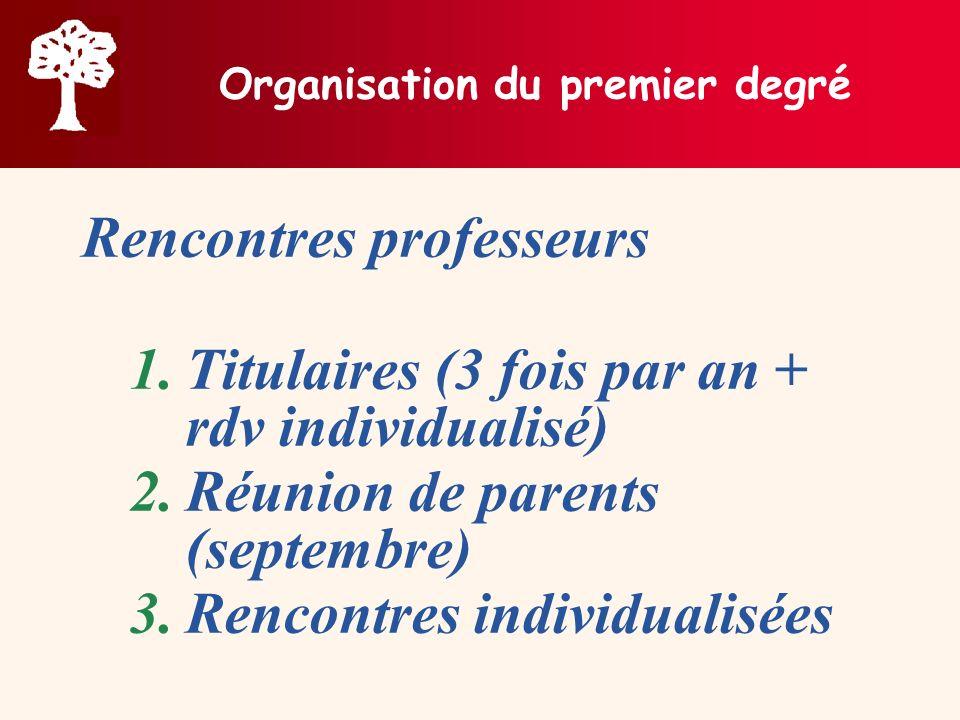 Organisation du premier degré Rencontres professeurs 1.Titulaires (3 fois par an + rdv individualisé) 2.Réunion de parents (septembre) 3.Rencontres in