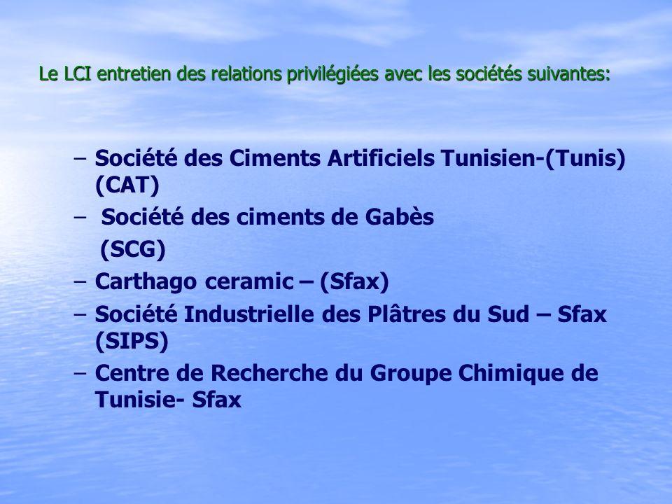 Le LCI entretien des relations privilégiées avec les sociétés suivantes: – –Société des Ciments Artificiels Tunisien-(Tunis) (CAT) – – Société des cim