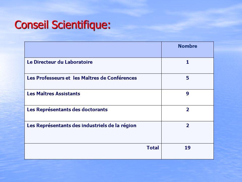 Conseil Scientifique: Nombre Le Directeur du Laboratoire1 Les Professeurs et les Maîtres de Conférences5 Les Maîtres Assistants9 Les Représentants des