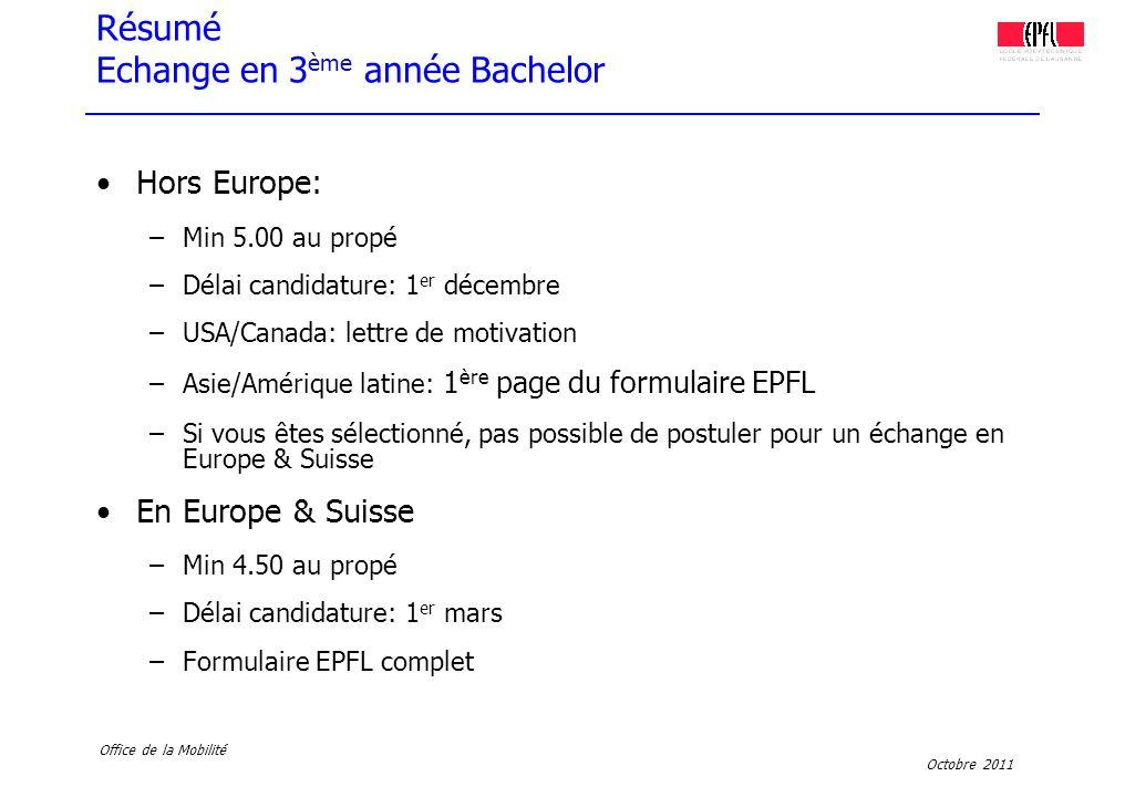 Octobre 2011 Office de la Mobilité Résumé Echange en 3 ème année Bachelor Hors Europe: –Min 5.00 au propé –Délai candidature: 1 er décembre –USA/Canad