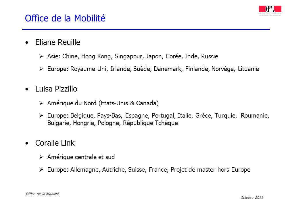 Octobre 2011 Office de la Mobilité Eliane Reuille Asie: Chine, Hong Kong, Singapour, Japon, Corée, Inde, Russie Europe: Royaume-Uni, Irlande, Suède, D