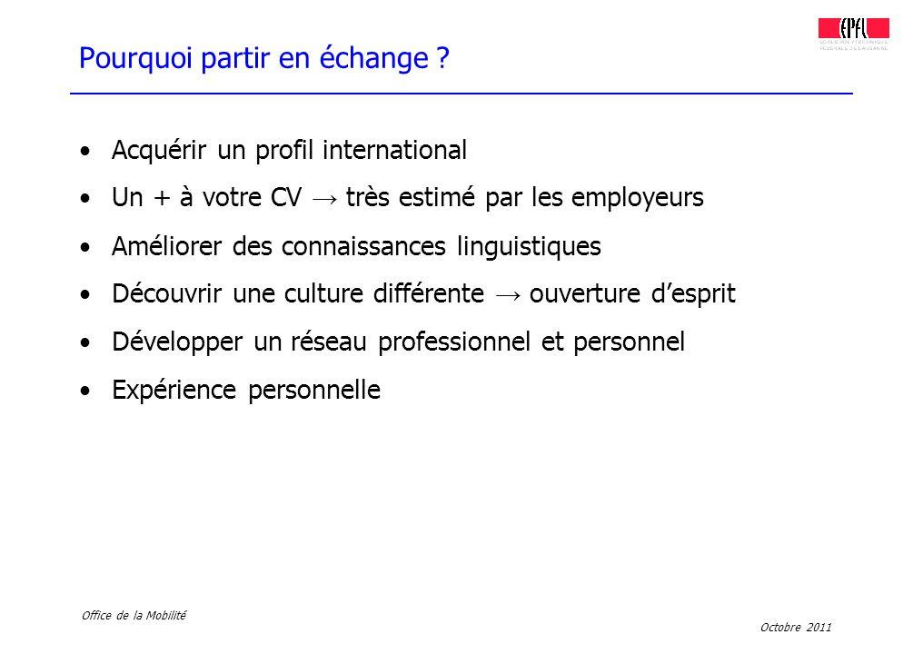 Octobre 2011 Office de la Mobilité Pourquoi partir en échange ? Acquérir un profil international Un + à votre CV très estimé par les employeurs Amélio