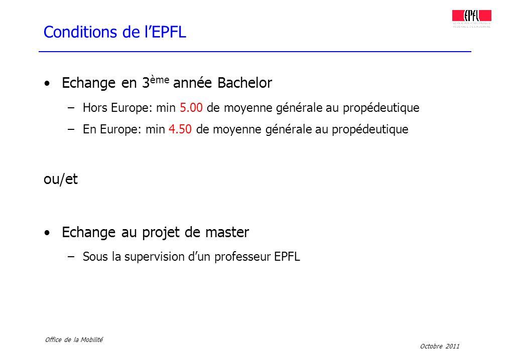 Octobre 2011 Office de la Mobilité Conditions de lEPFL Echange en 3 ème année Bachelor –Hors Europe: min 5.00 de moyenne générale au propédeutique –En