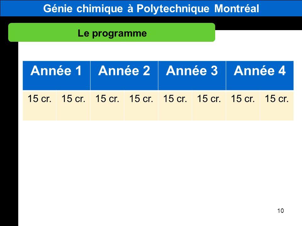 Génie chimique à Polytechnique Montréal Le programme 10 Année 1Année 2Année 3Année 4 15 cr.