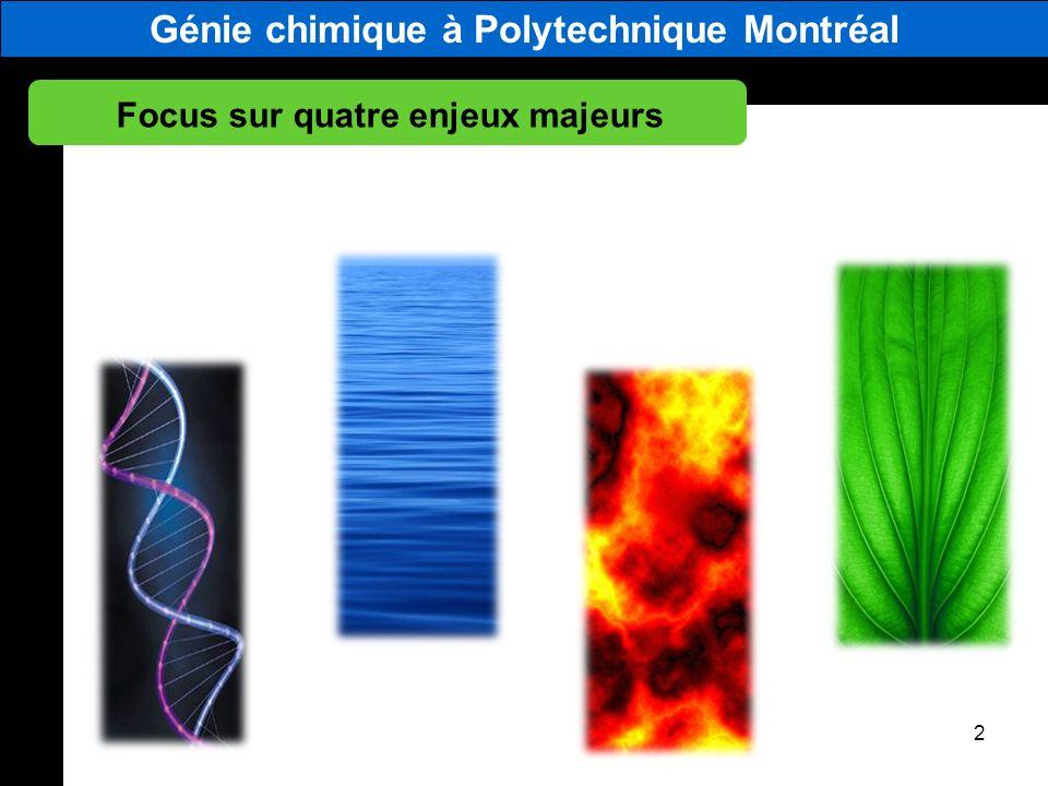 Génie chimique à Polytechnique Montréal Plan de la présentation 3 Le département Le programme Linternational Questions