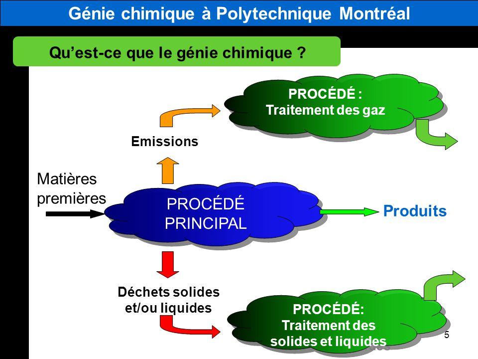 Génie chimique à Polytechnique Montréal Quest-ce que le génie chimique ? 5 PROCÉDÉ PRINCIPAL PROCÉDÉ PRINCIPAL Emissions PROCÉDÉ : Traitement des gaz