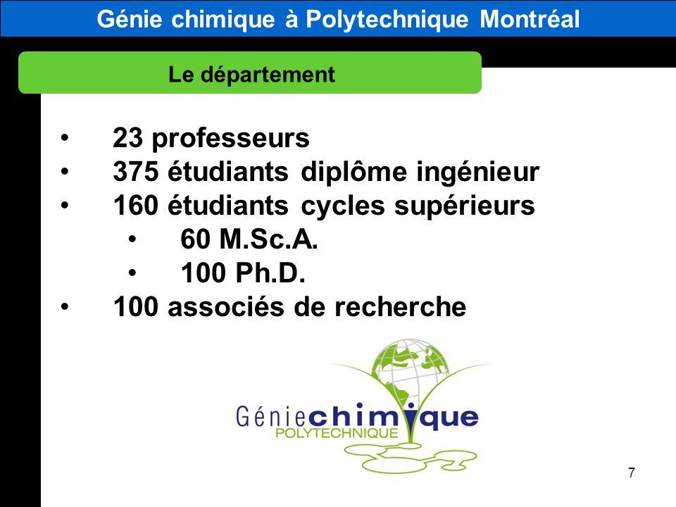 Génie chimique à Polytechnique Montréal Le département 7 23 professeurs 375 étudiants diplôme ingénieur 160 étudiants cycles supérieurs 60 M.Sc.A. 100