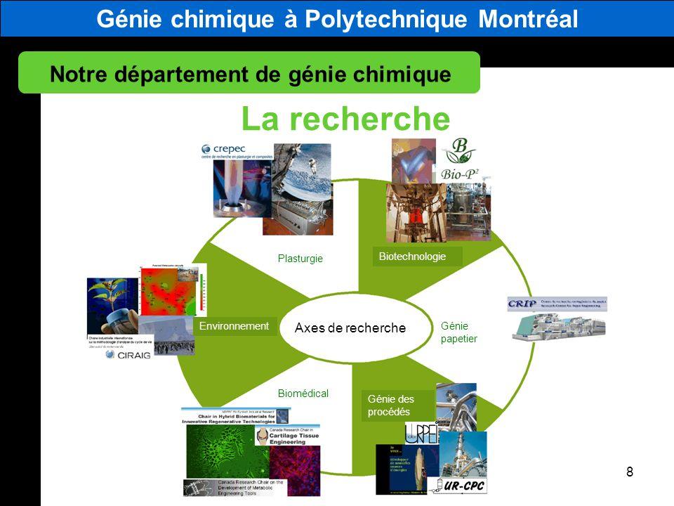 Génie chimique à Polytechnique Montréal Notre département de génie chimique 8 Plasturgie Biomédical Génie papetier Biotechnologie Environnement Génie