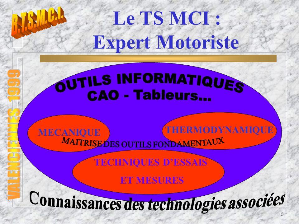 11 FONCTIONS A ASSURER EXPERIMENTATION CONCEPTION ORGANISATION Le Technicien Supérieur MCI exerce 4 fonctions principales