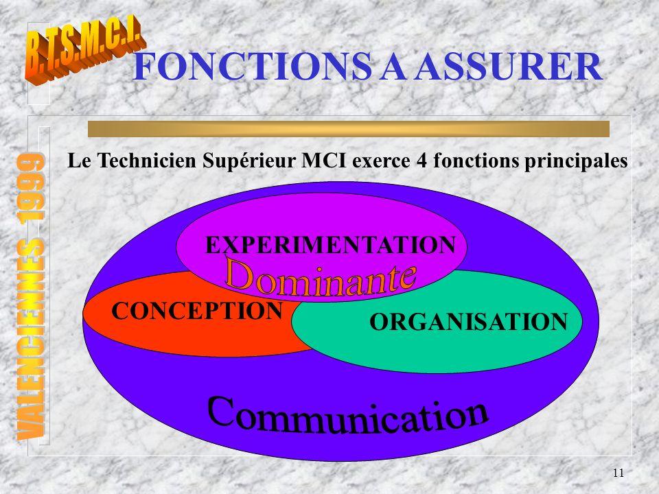 12 EXPERIMENTATION n Définir les essais, rédiger les procédures, choisir les moyens d expérimentation et les faire évoluer.