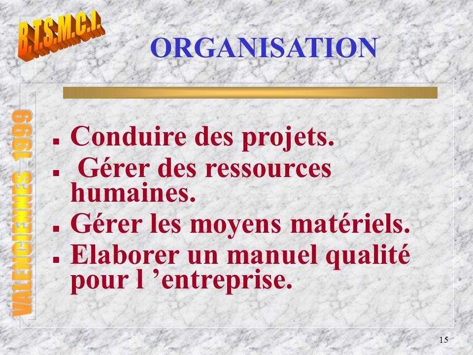 16 COMMUNICATION n Dialoguer en interne et en externe (français ou anglais).
