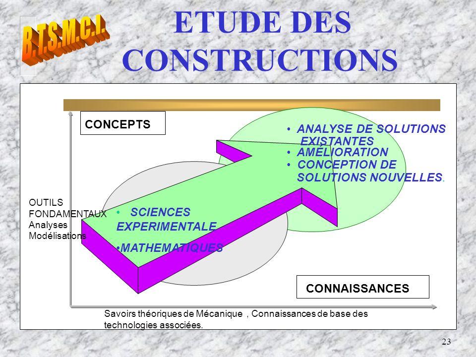 24 ETUDE DES CONSTRUCTIONS P L UTILISATION DE L OUTIL INFORMATIQUE SERA PRIVILEGIEE.