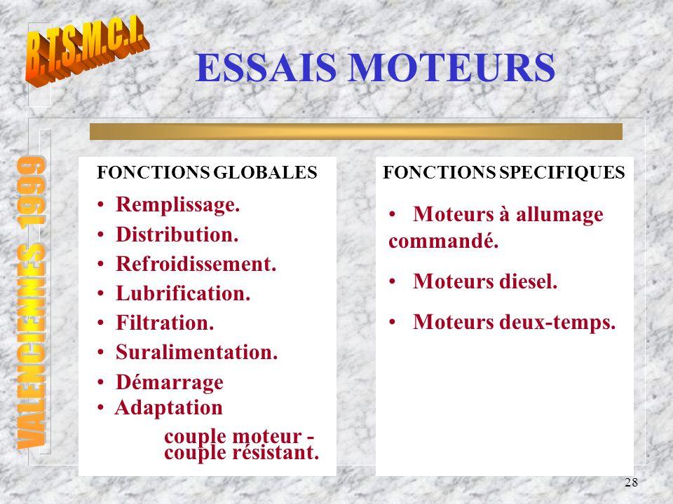 29 ESSAIS MOTEURS STRUCTURE DES MOTEURS MONTAGES ET REGLAGES ESSAIS EQUIPEMENTS MOTEURS CONDUITE DES ESSAIS METHODOLOGIE DES ESSAIS