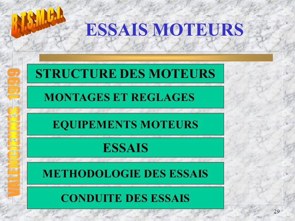 30 ESSAIS MOTEURS L Enseignement dAII a pour objet de participer à la maîtrise des techniques d essais et mesures, ainsi quà l utilisation doutils informatiques.