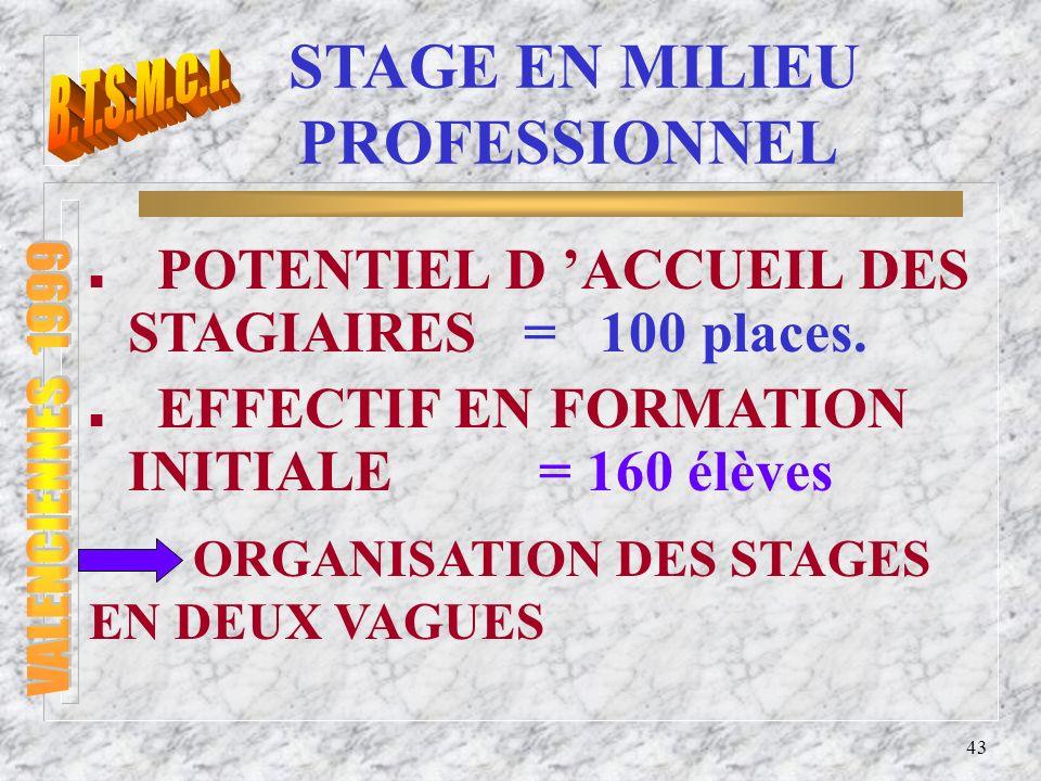 44 SITES DE FORMATION Brest Nantes Arras Saumur Talange Périgueux Sotteville Savigny/Orge