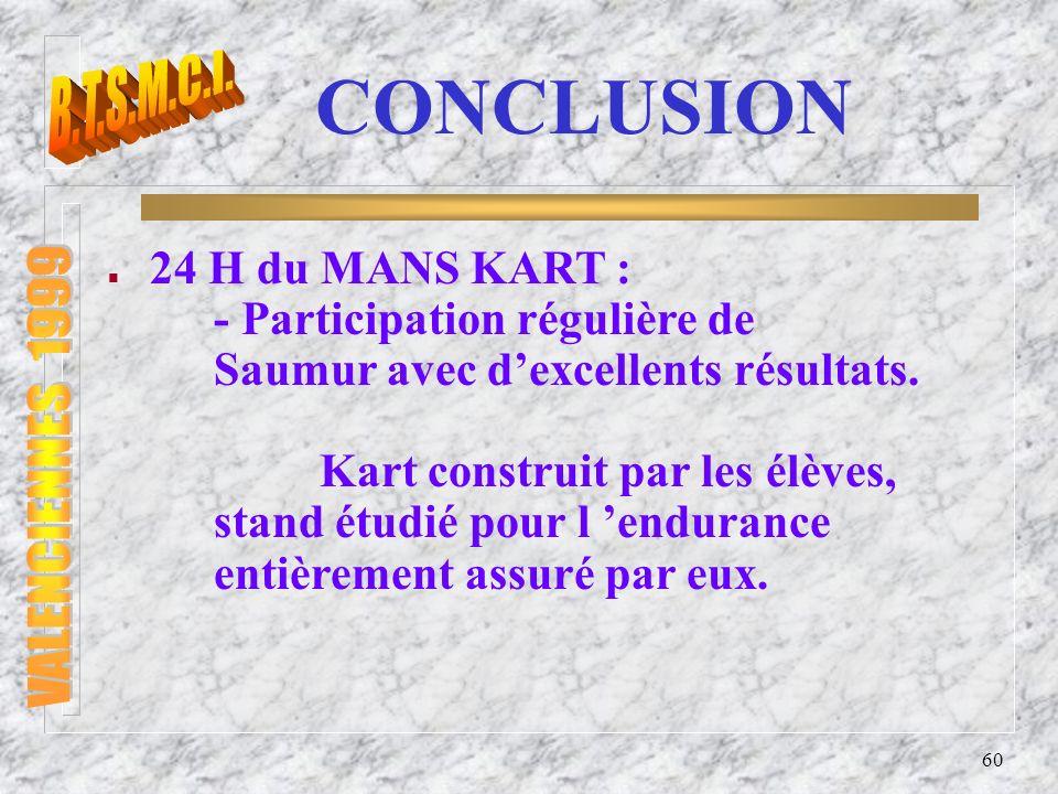 61 CONCLUSION BTS MCI, un BTS atypique : Recherche et développement n Insertion professionnelle remarquable : Pas de cas connu de chômage !!.
