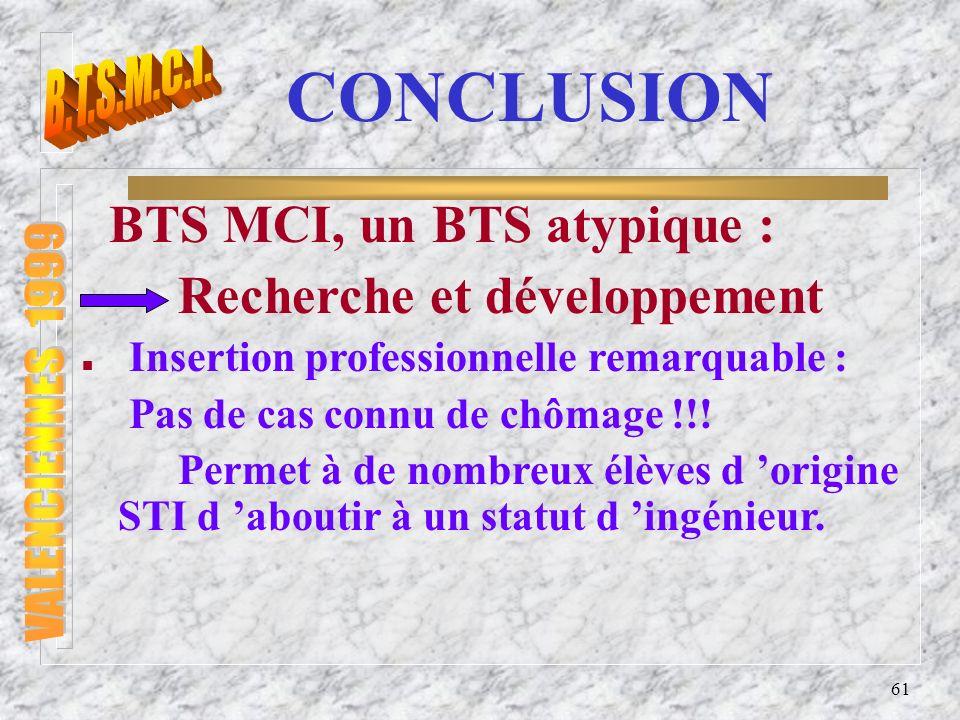 62 CONCLUSION Le BTS MCI, une image de formation qui attire les Régions et les Chefs d Etablissements.