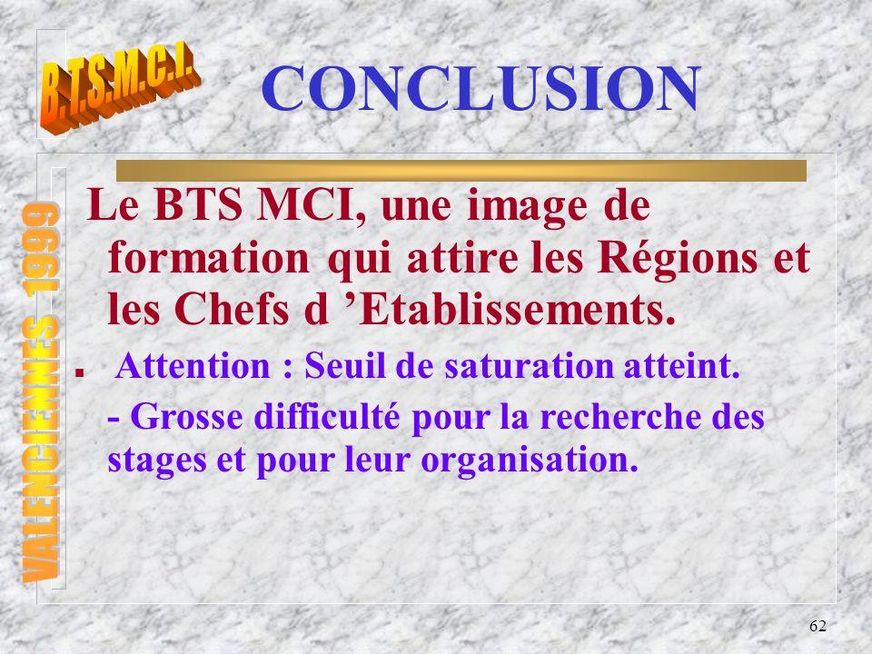 62 CONCLUSION Le BTS MCI, une image de formation qui attire les Régions et les Chefs d Etablissements. n Attention : Seuil de saturation atteint. - Gr