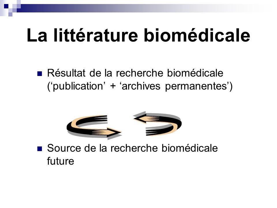 La littérature biomédicale Résultat de la recherche biomédicale (publication + archives permanentes) Source de la recherche biomédicale future
