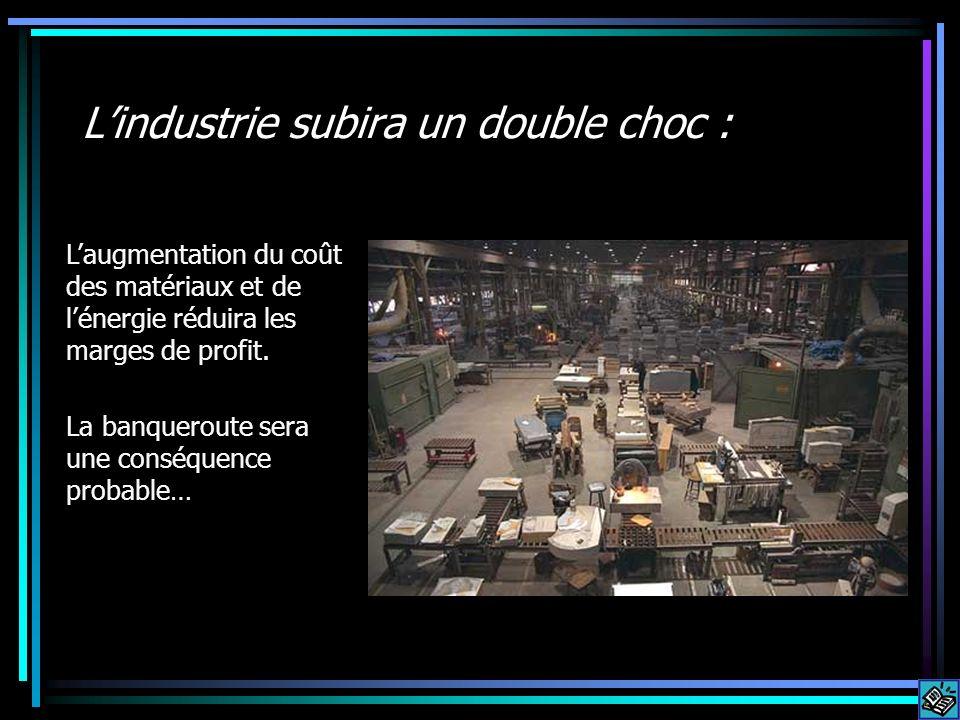 Lindustrie subira un double choc : Laugmentation du coût des matériaux et de lénergie réduira les marges de profit.