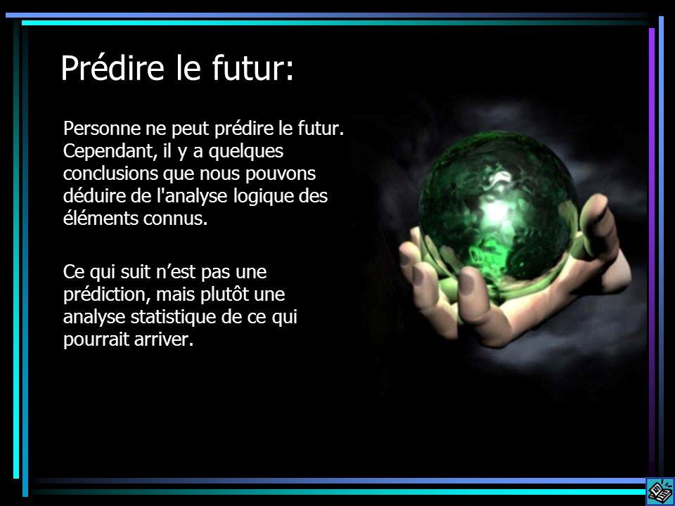 Rationing chip Personne ne peut prédire le futur. Cependant, il y a quelques conclusions que nous pouvons déduire de l'analyse logique des éléments co