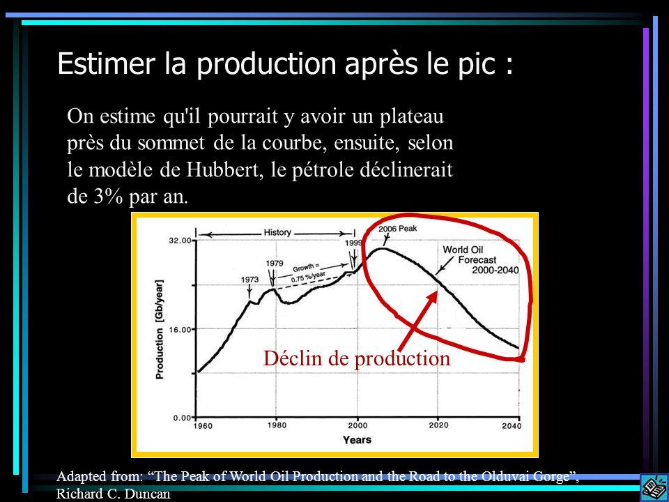 Une production stable ne suffirait pas La demande augmente denviron 2% par année.