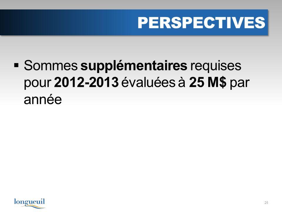 PERSPECTIVES Sommes supplémentaires requises pour 2012-2013 évaluées à 25 M$ par année 26