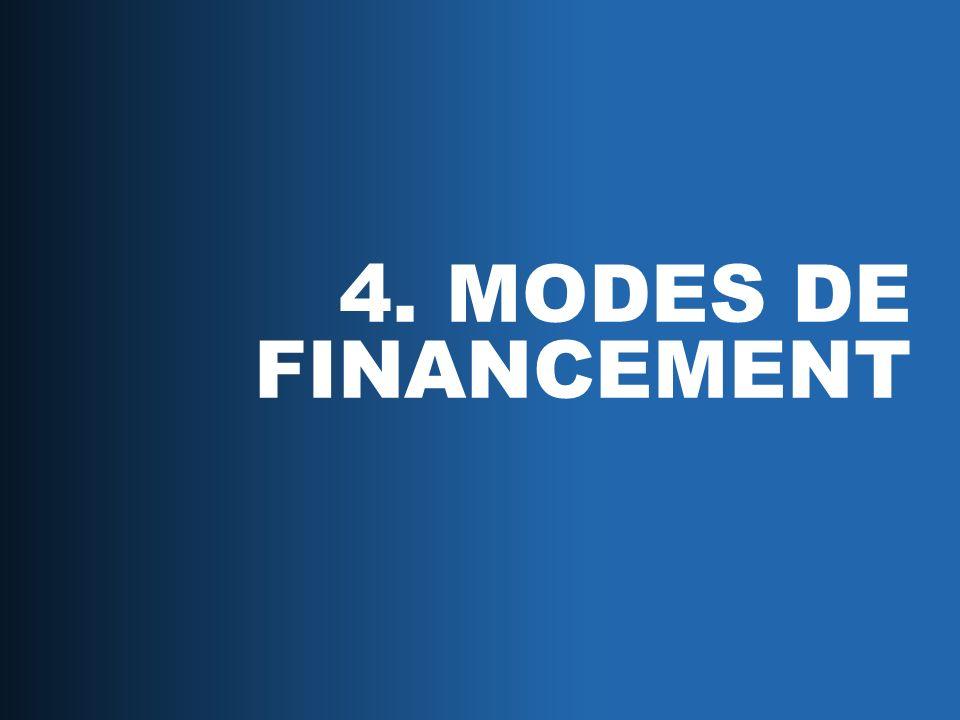 4. MODES DE FINANCEMENT
