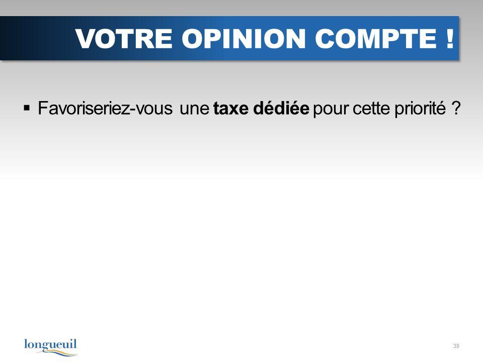 VOTRE OPINION COMPTE ! Favoriseriez-vous une taxe dédiée pour cette priorité 39